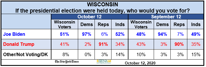 wisconsin table
