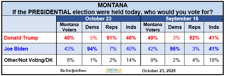 montana president